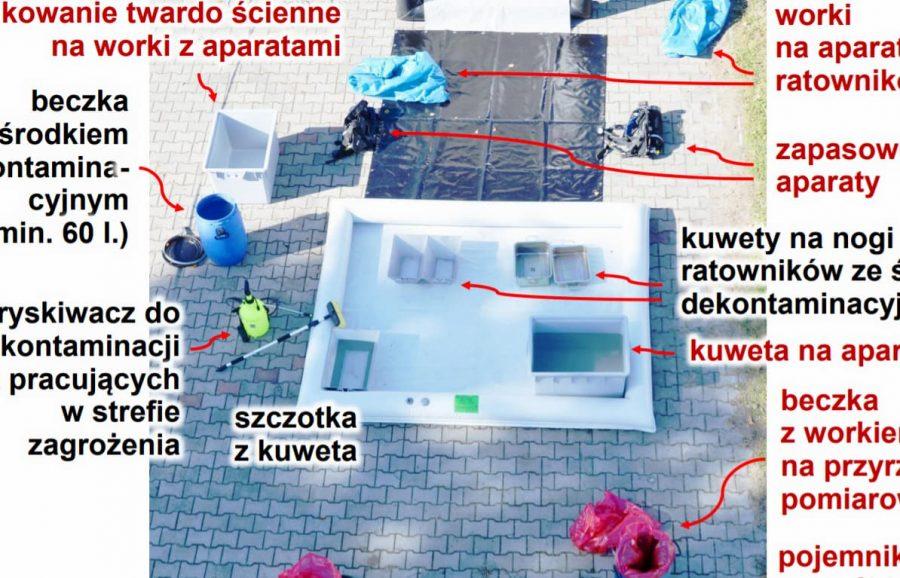 Dekontaminacja ratowników podczas zdarzeń związanych z biohazardem [GIS MSW; Michał Pająk/Kamil Ciepielewski]