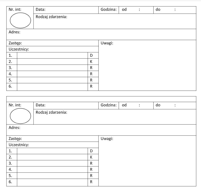 Książka/karta interwencji/wyjazdów OSP - WZÓR, OSP Tąpkowice