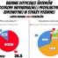 Badanie ankietowe na strażakach dotyczące środków ochrony indywidualnej