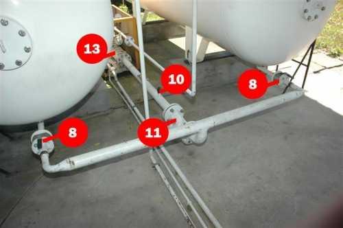 zbiornik z gazem budowa stacja paliw